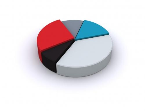 Prime funzioni per la statistica con R